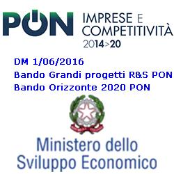 PON 2014 2020 BANDI 1 06 2016