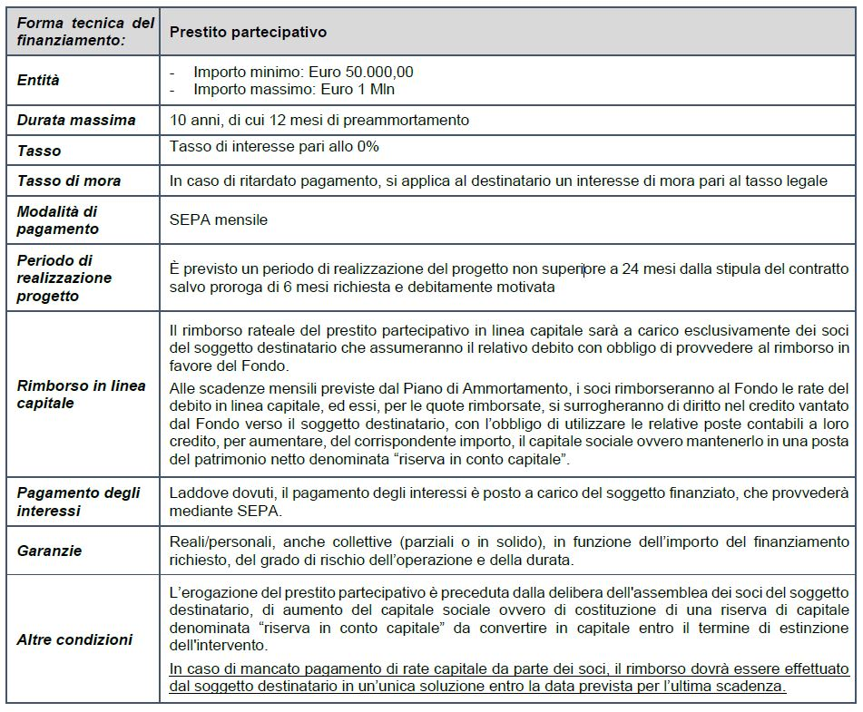 SARDEGNA FONDO SOCIAL IMPACT INVESTING TABELLA 2